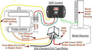 electrolux 2100 wiring diagram wiring diagrams