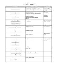 iec60617 symbols actuator relay