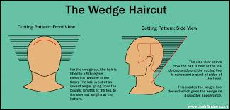 wedge haircuts front and back views how to cut the dorothy hamill wedge haircut