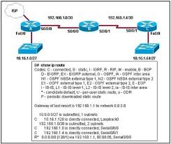 what is routing table ccna chapter 5 proprofs quiz
