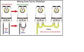 t12 to t8 conversion wiring diagram advance ballast throughout