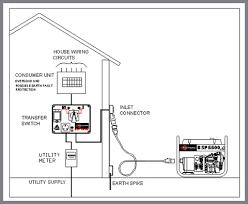 ats panel wiring diagram wiring diagram shrutiradio