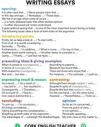 essay structure for ielts a big help when making an essay pinteres