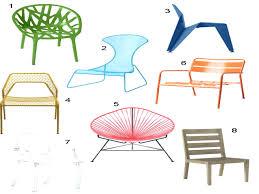 rolston wicker patio furniture aryanpour page 9 back yard patio ideas modern patio chair patio