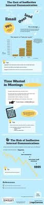 templates for business communication 68 best internal communication images on pinterest info graphics