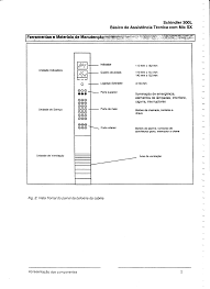 manual miconic sx documents