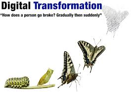 German Butterfly Meme - members speakers and collaborators the futures agency a