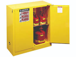Outdoor Chemical Storage Cabinets Flammable Storage Cabinet Self Closing Doors 30 Gallons