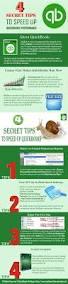 infographic 4 secret tips to speed up quickbooks performance