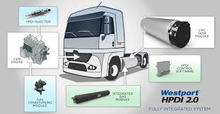 volvo trucks europe westport hpdi 2 0 via volvo this year fleets and fuels com