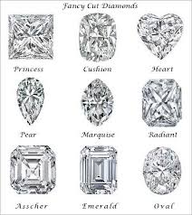 types of engagement rings engagement ring cuts 4 ifec ci