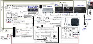 pioneer avic n2 wiring diagram to harman kardan drive play and