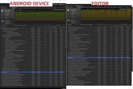 android cpu usage unity profiler shows higher cpu usage on android than on editor