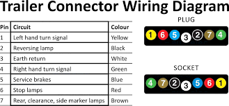 trailer plug wiring diagram 7 pin conntek stuning 6 connector