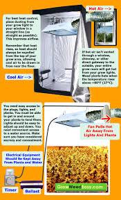 Comfortable Indoor Temperature Cannabis Temperature Tutorial How To Control Heat In The Grow