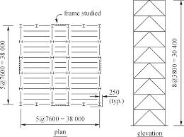 intermediate hss bracing members during seismic excitations