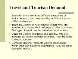 The meaning of marketing in travel and tourism ppt video online
