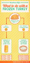thanksgiving dinner menu for two thanksgiving dinner infographics that will seriously help