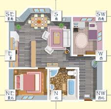 feng shui for home feng shui your home 8 tips to get the best qi out of your home in