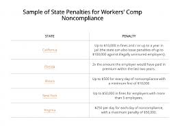 bureau workers comp workers compensation the houston agencies inc