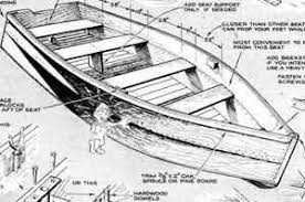 Free Wood Boat Plans Patterns by Simple Wooden Boat Plans