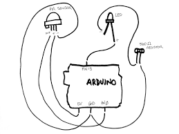 ibanez s520 wiring diagrams wiring diagrams
