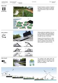 Architectural Design Of A System Ngo Minh Thang Noodle Village Final Review Zeroplus