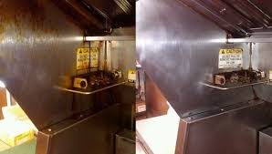 Commercial Kitchen Cleaning Checklist by Fryer Hoods Commercial Kitchen Cleaning Checklist