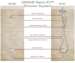 Grohe Shower Valves Powerandsoul 25 In Retro Fit 2 Function Hand Shower And
