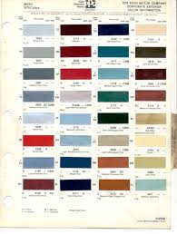 paint chips 1979 fiesta ford truck lincoln markv mercury mustang