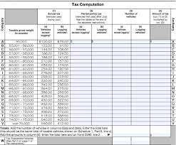 form 2290 tax computation table form 2290 instructions in normal people language