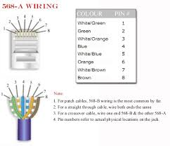 rj45 b wiring diagram wiring diagram and schematic diagram images