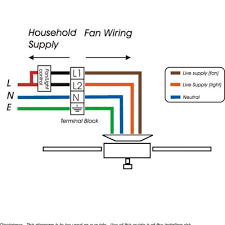 amazing install kitchen electrical wiring as wiring diagram for