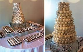 cake pop wedding cake cake pop wedding cake how to cakecentral