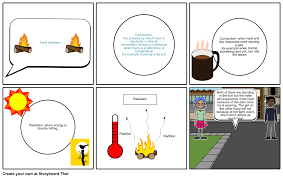 heat transfer storyboard by kaylasalaman