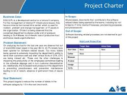 Six Sigma Project Charter Template Excel Advanced Innovation Exle Of Six Sigma Project Charter On I