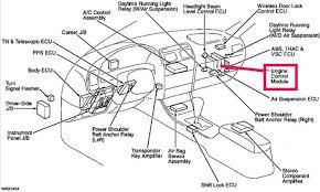 fuse box location 92 lexus ls400 lexus wiring diagrams for diy