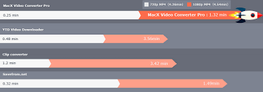 best youtube movie converter to mp4 free download