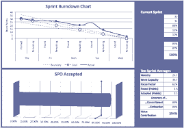 Scrum Excel Spreadsheet Excel Spreadsheet For Hyperproductive Scrum Teams