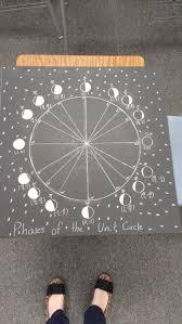 top 25 best unit circle trigonometry ideas on pinterest trig