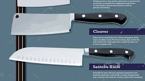 what kitchen knives do i need this kitchen knives infographic was made for who no idea