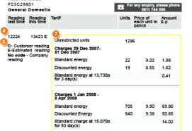 average electric bill for 2 bedroom apartment average gas bill for 2 bedroom apartment pijon club