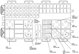 06 f250 fuse diagram f fuse box layout wiring diagrams ford f fuse