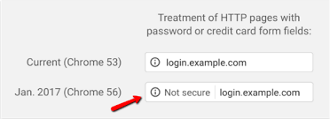 how to get a free ssl certificate and why google is forcing you