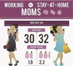 Stay At Home Mom Meme - nice stay at home mom meme stay at home mom funny quotes memes