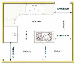 optimal kitchen layout ideal kitchen layout for restaurant layout plan of the barge ideal