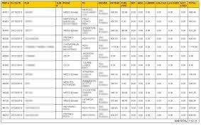 Fundraiser Tracking Spreadsheet Trucking Spreadshee Nbd