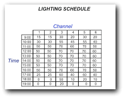 reef tank lighting schedule introducing the photon v2 page 4 reef2reef saltwater and reef