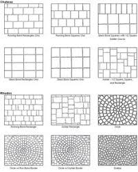 Patio Layouts by Paver Patio Designs These Would Also Make Great Quilt Layout