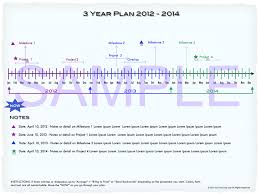 365 days toward financial freedom timeline template for mac
